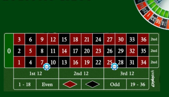 Useful Information to Point Out a Superior and Reliable Roulette System Software